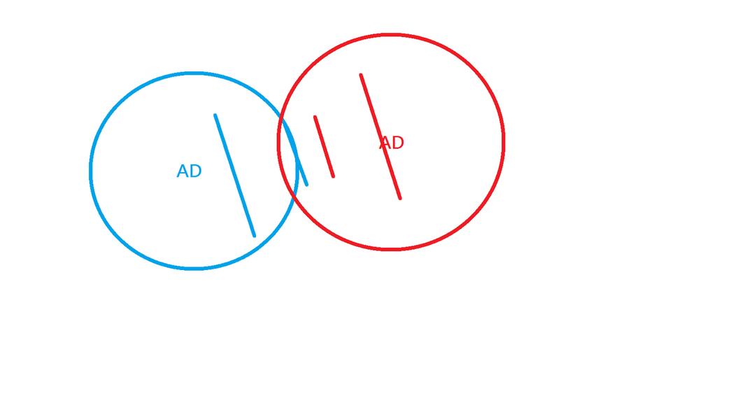 (我知道我畫的有點二不過大致能明白就好) 圖/作者提供(下同)