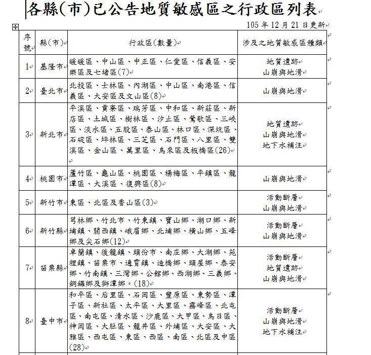 圖/取自地調所網頁