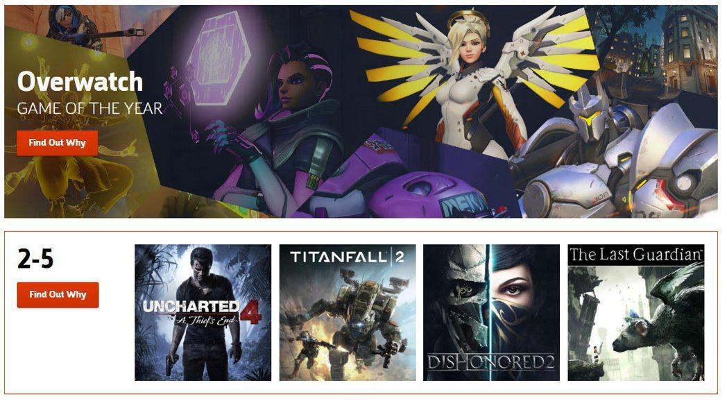 GameSpot年度遊戲評選:1~5名。 圖/截自GameSpot網站(下同)