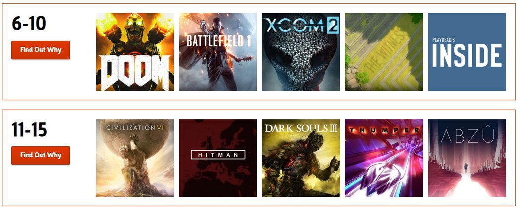 GameSpot年度遊戲評選:6~15名。