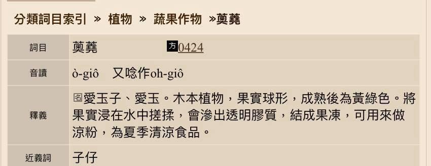 圖片來源/台灣閩南語常用辭典
