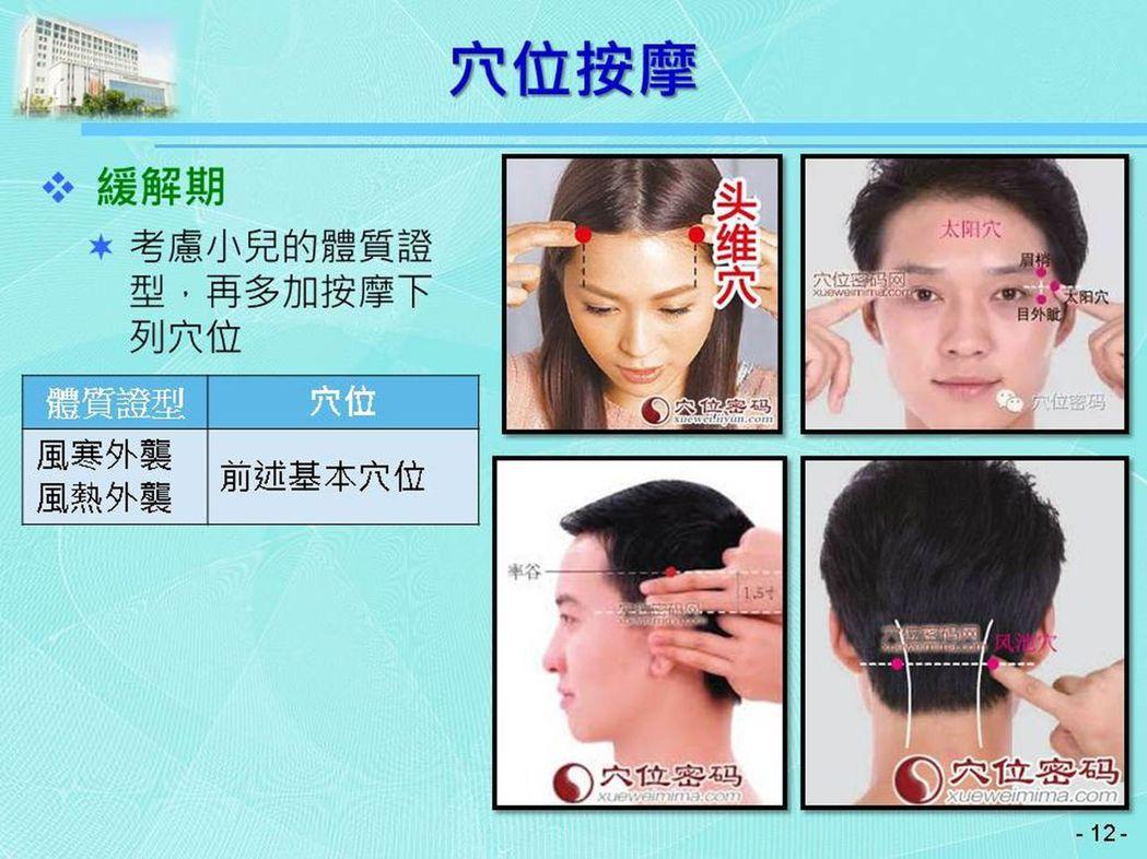 偏頭痛正確穴位按摩可緩解。圖/安南醫院提供