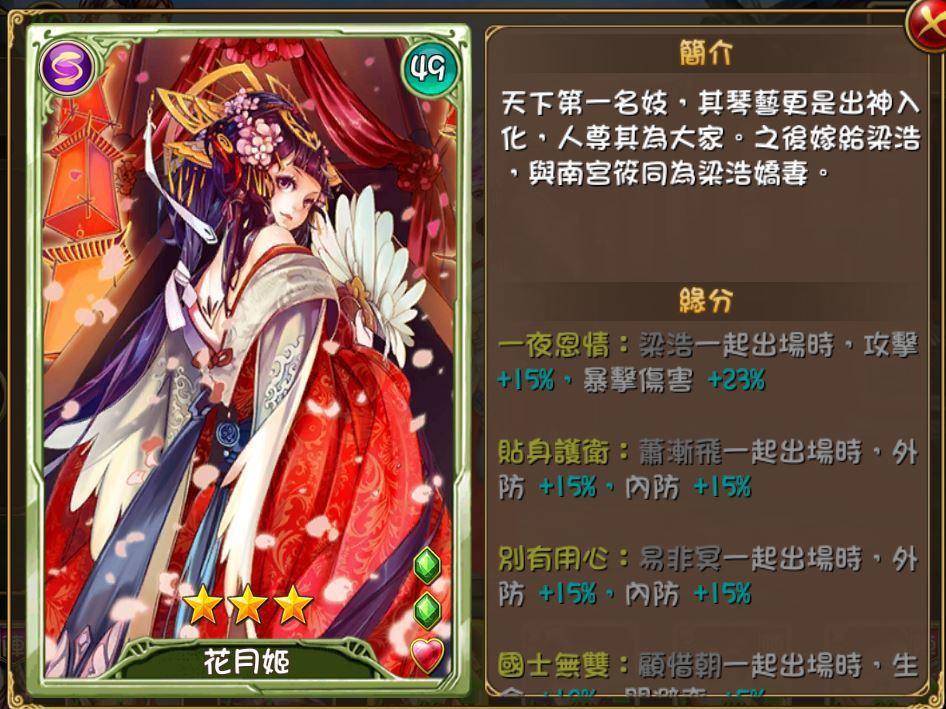平民女神花月姬,好取得、易強化,是許多玩家的首選。