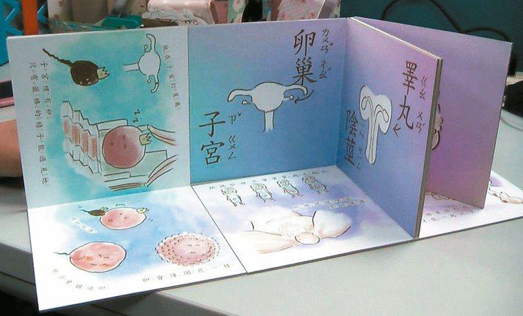 女外科醫師劉宗瑀推出純手工兒童翻翻書「寶寶從哪裡來」(圖)。 記者徐如宜/攝影