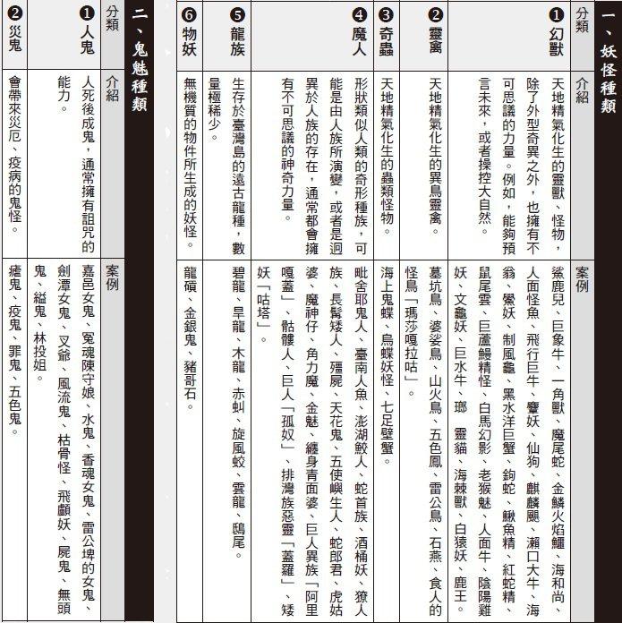 圖/聯經出版提供