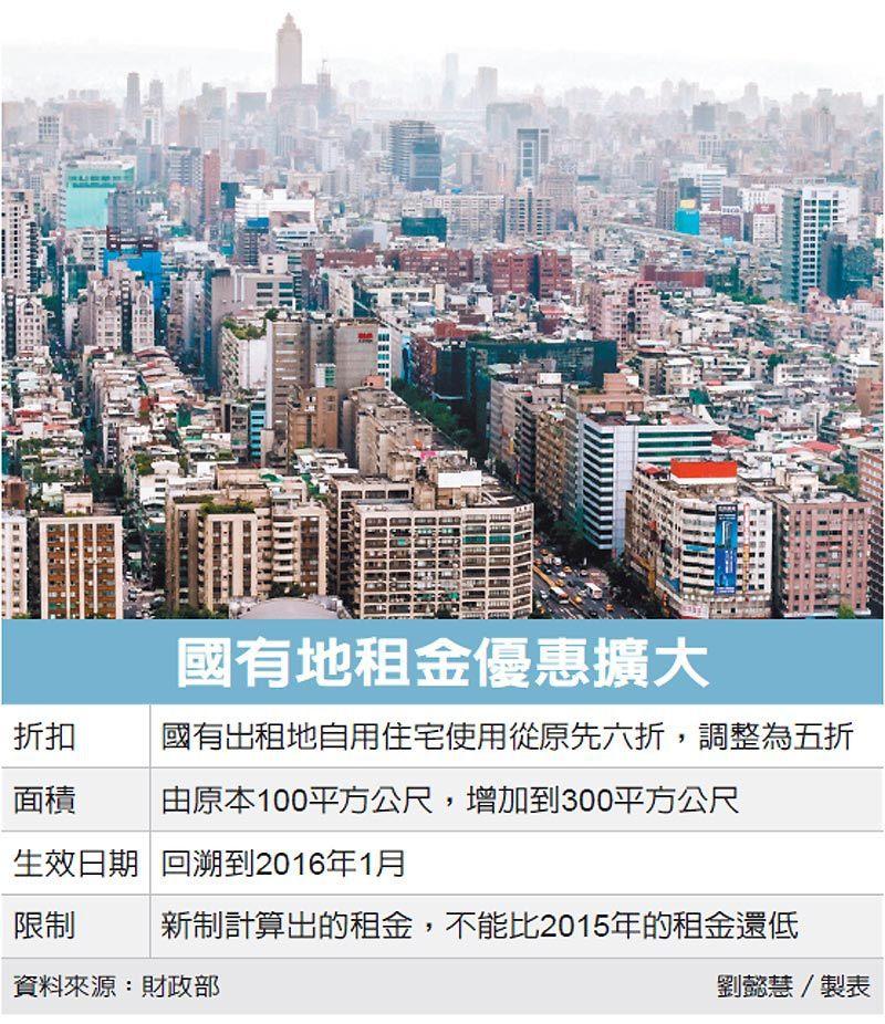國有地租金優惠擴大 圖/經濟日報提供