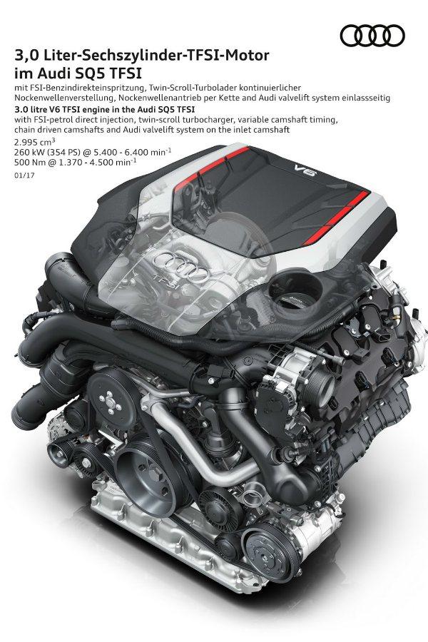 Audi SQ5 採用與 S4、S5 同款的 3.0 升 TFSI V6 渦輪引...