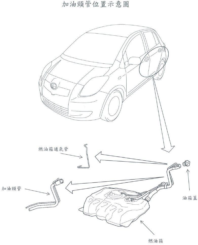 因加油頸管瑕疵、燃油箱生鏽堵塞疑慮,可能使油箱因異常負壓導致破損、洩漏,Toyo...
