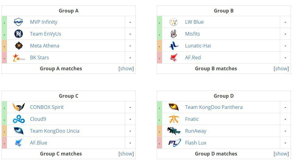 APEX第二季參賽隊伍與分組情況一覽。 圖/wiki.teamliquid.ne...