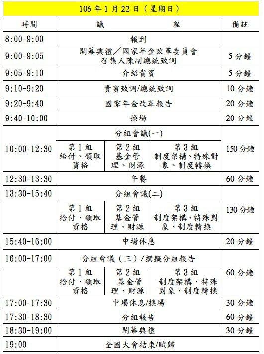 原订21丶22日在台北国际会议中心举?的年金改?国是会议,确定缩短至1日在总统府...