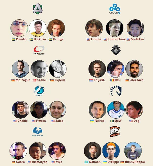 本次ESL戰隊賽受邀的八支隊伍與各隊參賽選手陣容。 圖/HearthPwn