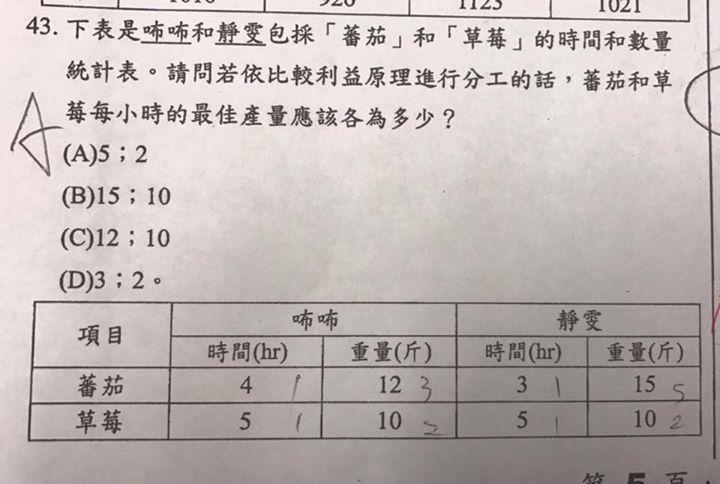 賈靜雯PO出有自己與女兒咘咘名字的考題圖。圖/摘自臉書