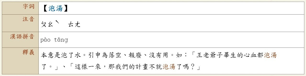 《教育部重編國語辭典》泡湯頁面。