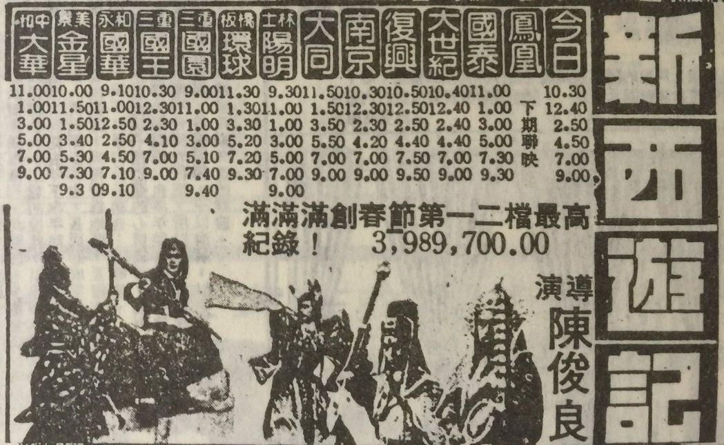 翻攝自民國71年自立晚報