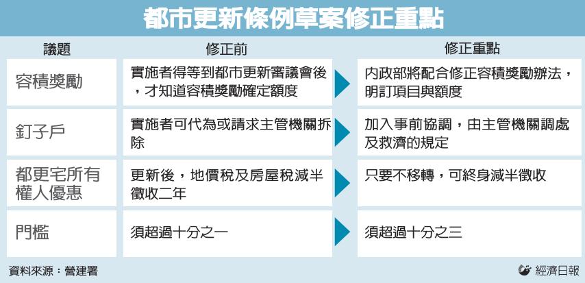 圖/報系資料照