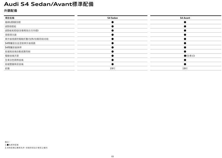 The new Audi S4/S4 Avant規格表2。 圖/台灣奧迪提供