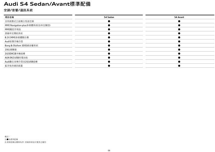 The new Audi S4/S4 Avant規格表5。 圖/台灣奧迪提供