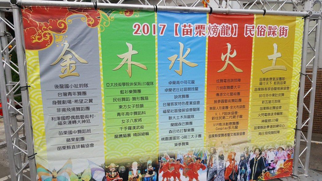 10日晚間的苗栗龍創意踩街,將有42支團隊分金木水火土五個梯隊迎賓。記者胡蓬生/...