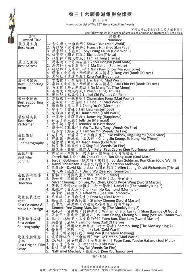 第36屆香港電影金像獎入圍名單今天下午公佈。圖/取自臉書