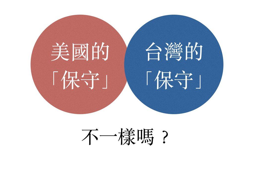 在美國,兩大黨間的爭端,一直以來是展現在「議題」以及對於「民主自由」的想像不同。但在臺灣,我們兩大黨的差異比較集中在「國族認同」上面。 圖/作者自製