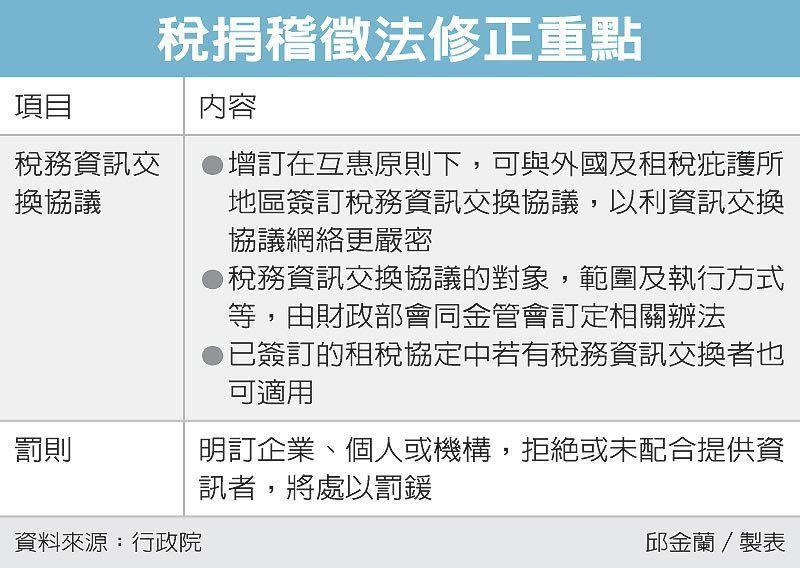 稅捐稽徵法修正重點 圖/經濟日報提供