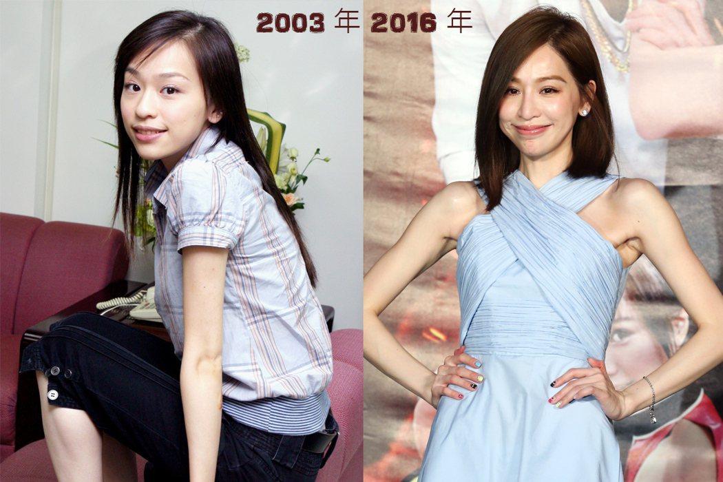 出道已17年的王心凌,如今模樣已與出道時有些差異,這幾年一直傳出她整形的謠言,但...