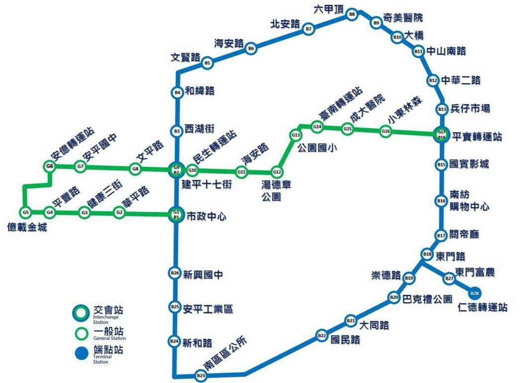 行政院已將台南高架單軌捷運系統綠、藍兩條路線列入核定,包括平實運轉站至永華市政中...