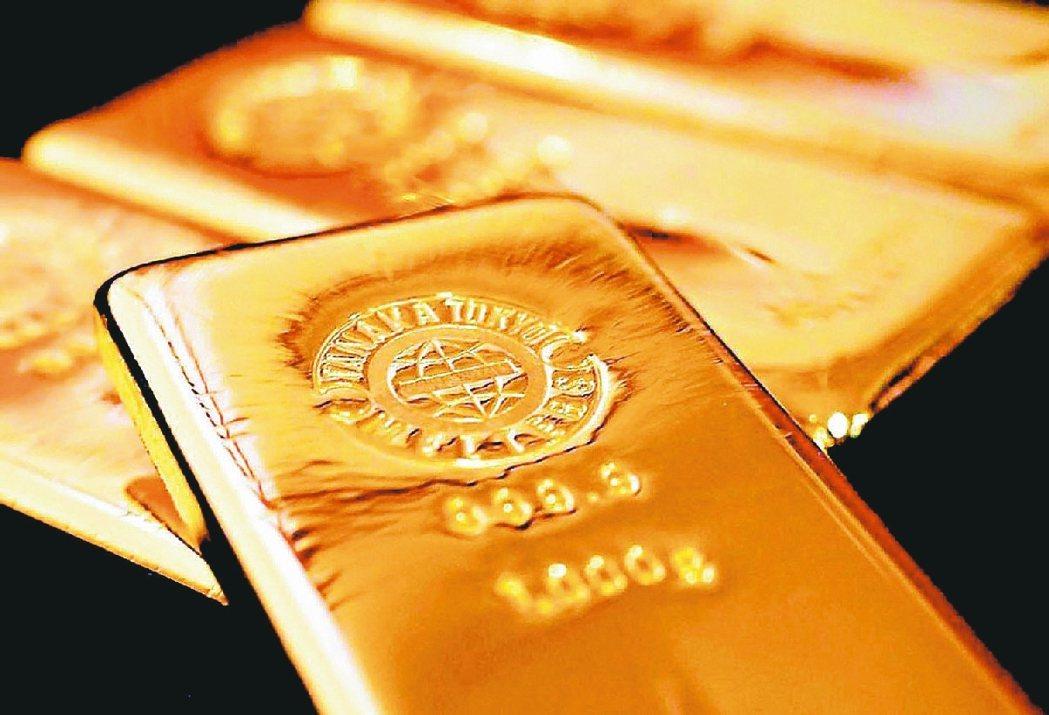 瑞銀表示,將金價3個月預測上調至與6個月目標價1,300美元/盎司相同。 報系資...