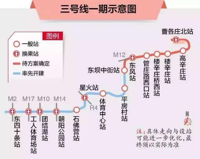 北京地鐵3號線路線圖,擷取自大陸央視新聞