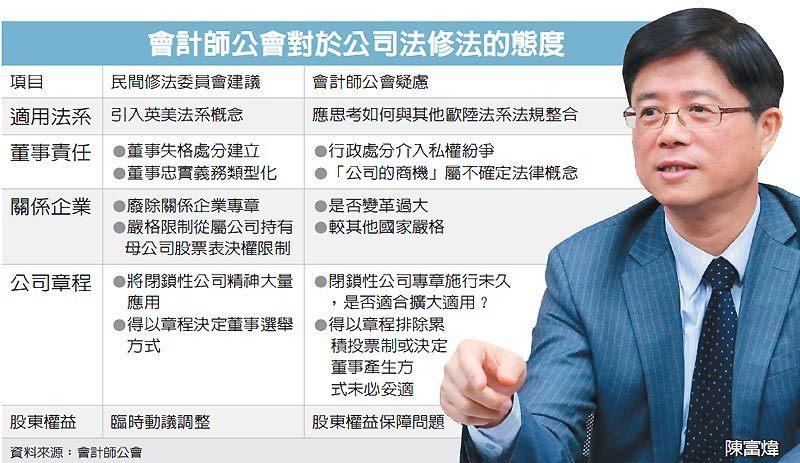 会计师公会对於公司法修法的态度 图/经济日报提供