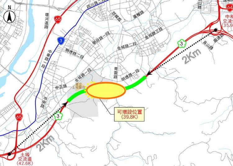 北土城清水交流道規畫在金城路以南、明德路以西高速公路39K+600附近,在原土城...