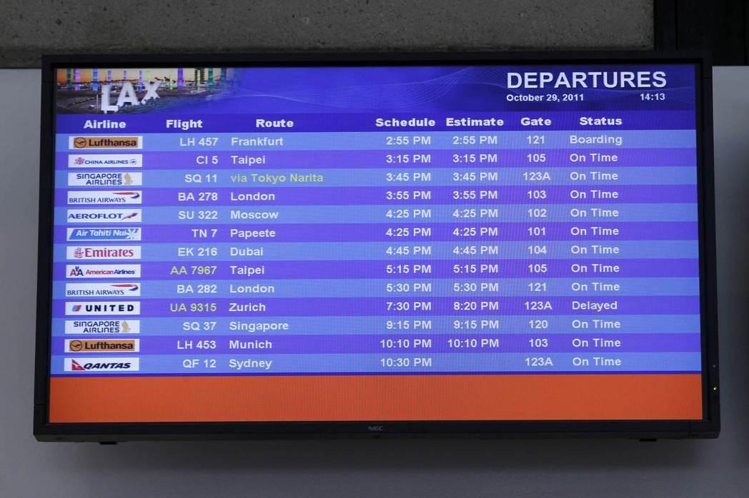 飛機去程和回程飛行時間有差異,多半和風向有關。 圖/路透資料照