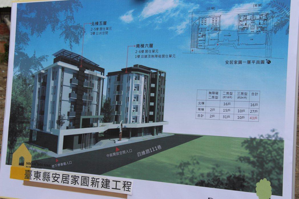 台東縣政府社會住宅設計為兩棟43戶。記者李蕙君/攝影