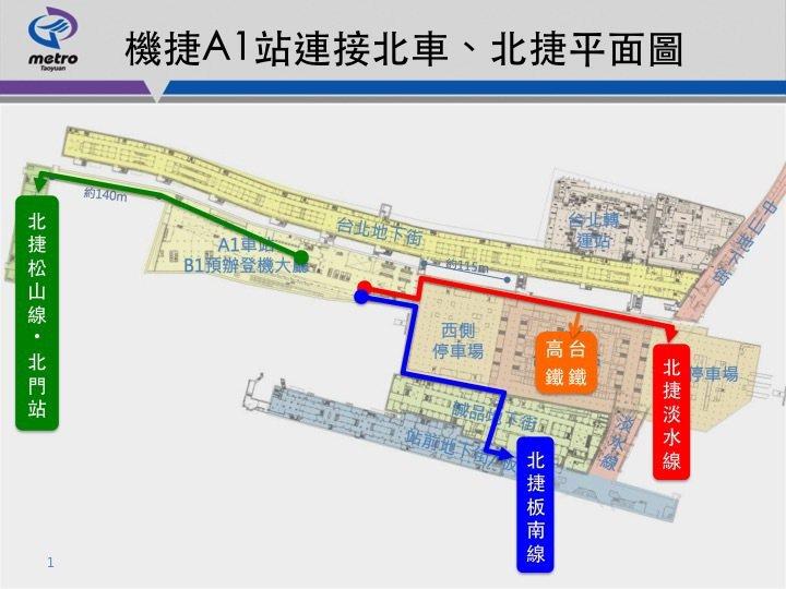 機場A1站連接北車、北捷平面圖/桃捷公司提供