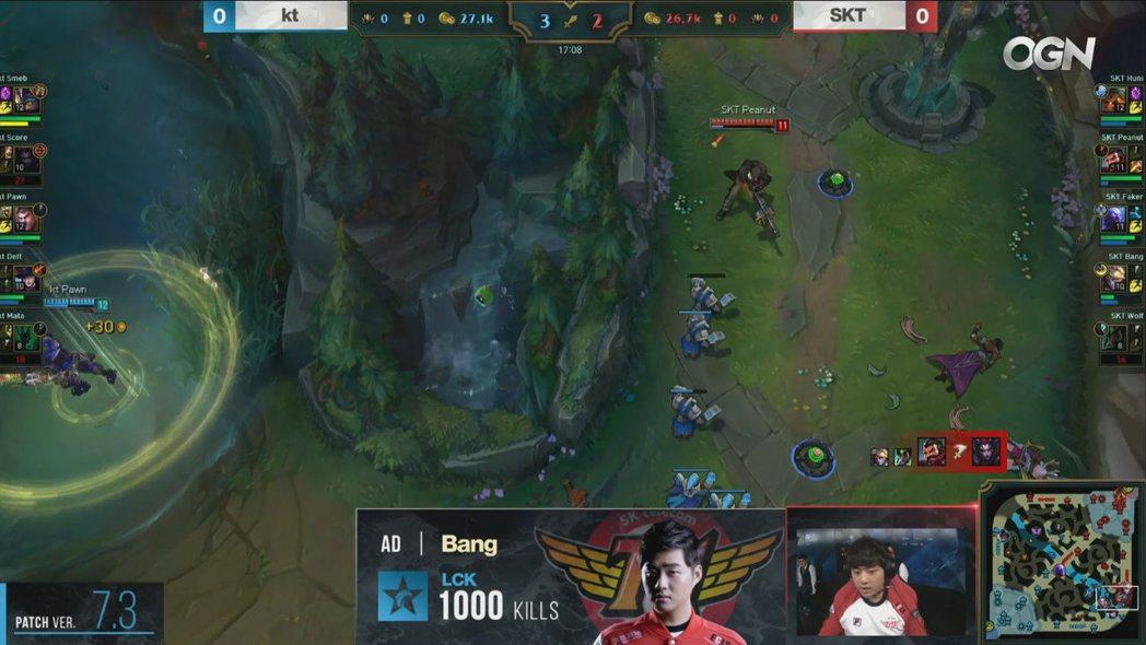 SKT的AD選手Bang於第一場比賽中,達成了個人的1000殺記錄。