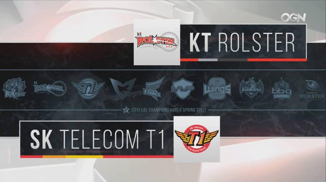 SKT與KT兩大強隊於昨日展開史詩級的對決,受廣大玩家矚目。 圖/截自賽事直播(...