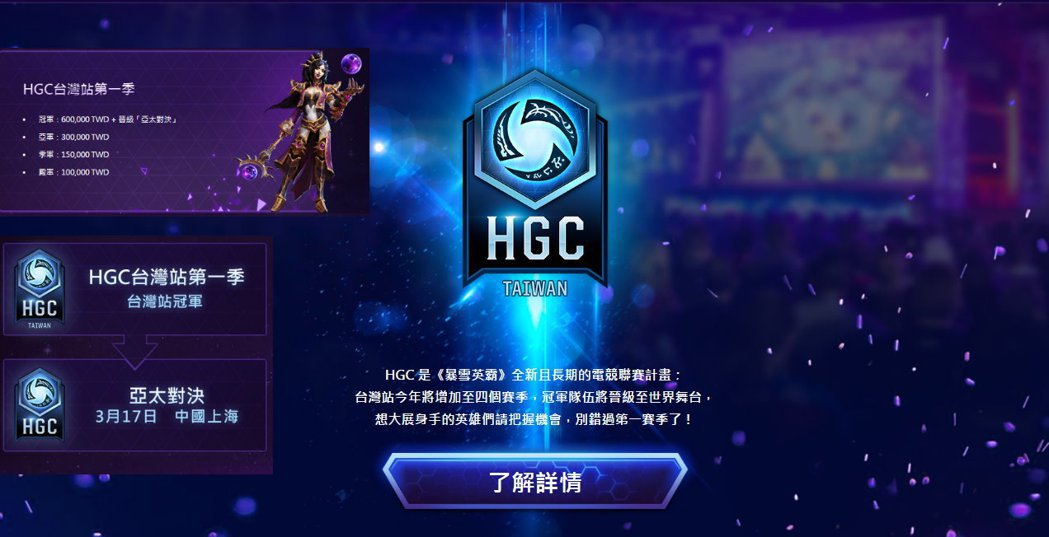 HGC台灣站賽事,冠軍隊伍將可獲得新台幣600,000元的獎金,及晉級「亞太對決...