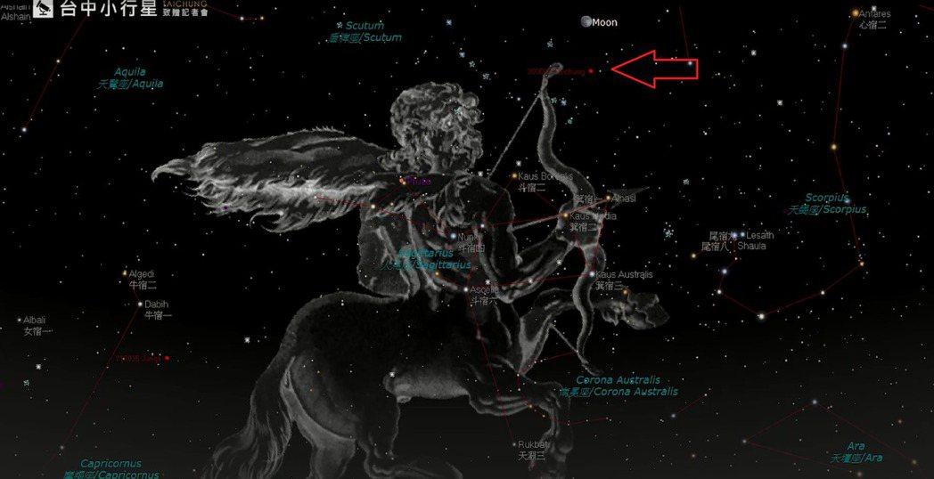 「台中」小行星(紅色箭頭指處紅點)2015年出現在台中市南方天空的人馬座方向。 ...