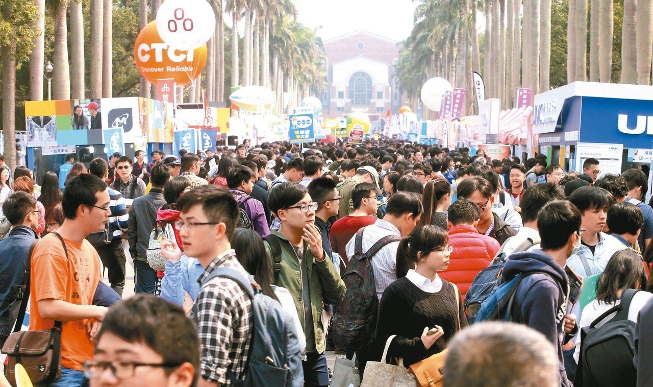 台大校園徵才企業博覽會昨登場,大批求職及參觀學生擠爆現場。 記者屠惠剛/攝影