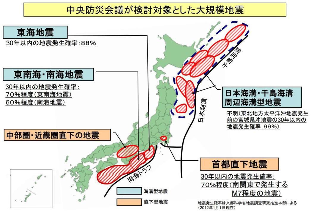 內閣府中央防災會議指出的大規模地震預測,其中橘色標示部分即為著手應對的目標:直下...