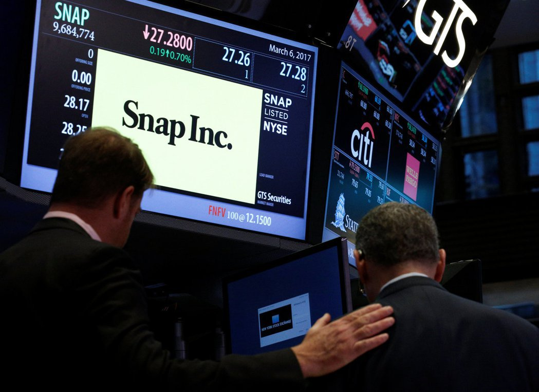 Snap股價上市連漲兩天後,昨天重挫12%。(路透)
