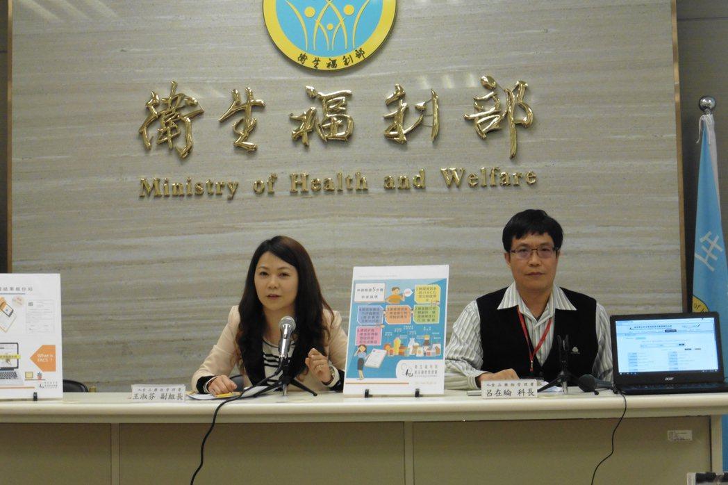 食藥署風險管理組副組長王淑芬(左)、食藥署風險管理組科長呂在綸(右)。 聯合報系...