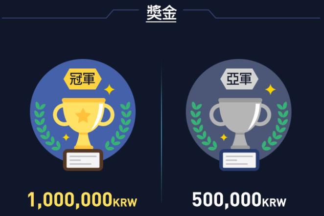 《星海爭霸2》WDGL東亞邀請賽總獎金約為 4 萬新台幣。 圖/AfreecaT...