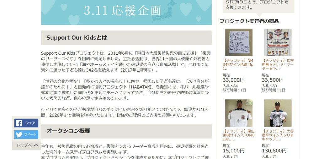 日本YAHOO發起聲援311特別企畫,找來名人義賣,日本北海道火腿隊人氣投手大谷...