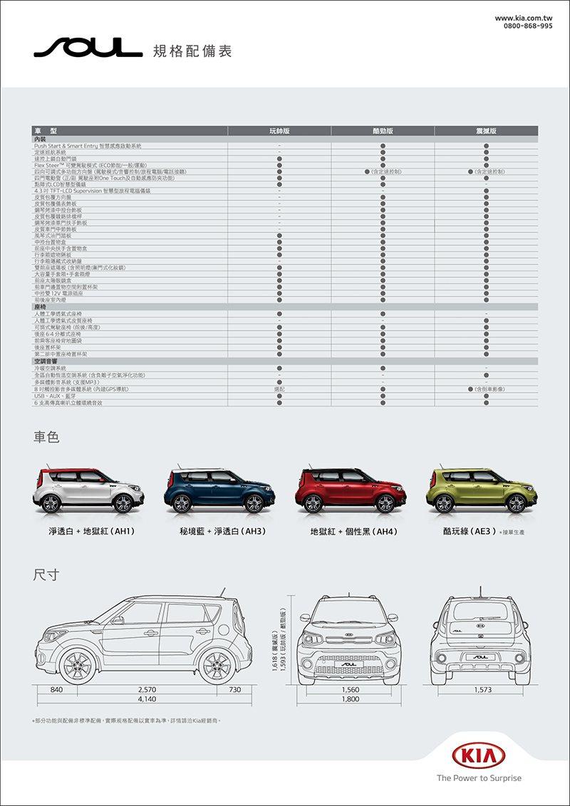KIA SOUL 1.6柴油規格表2。 圖/台灣森納美起亞提供