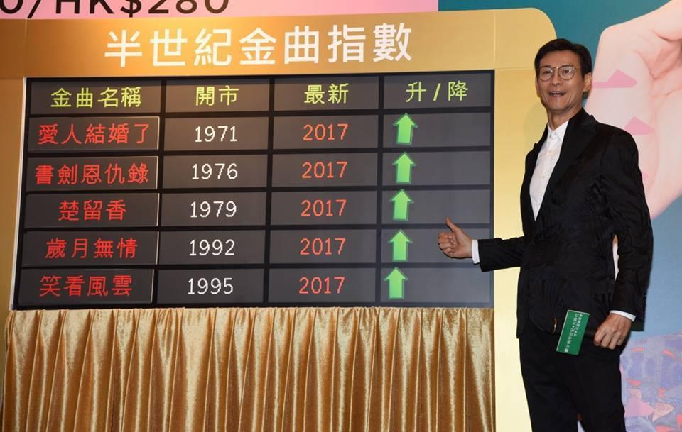 鄭少秋開入演藝圈半世紀演唱會,笑言要讓股市像背板一樣行情直升。圖/摘自臉書