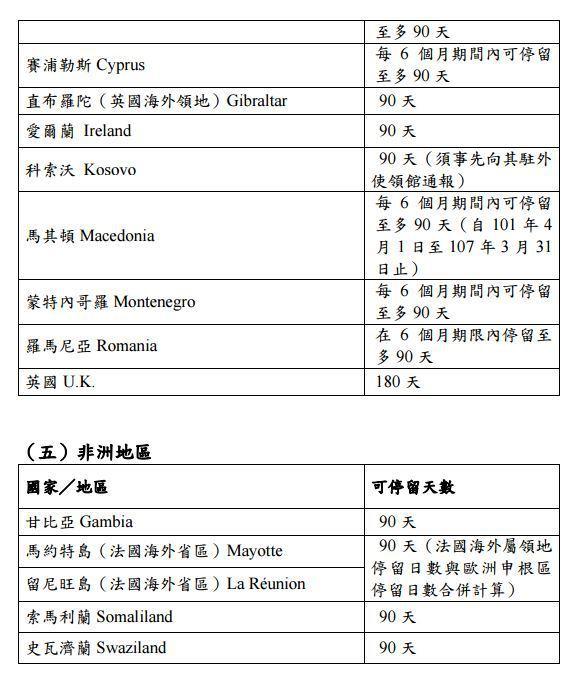 取自╱中華民國外交部網站