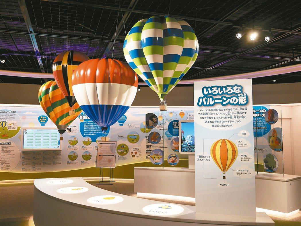 在「熱氣球博物館」內,到處可見大大小小的熱氣球。 圖/蘇曉音