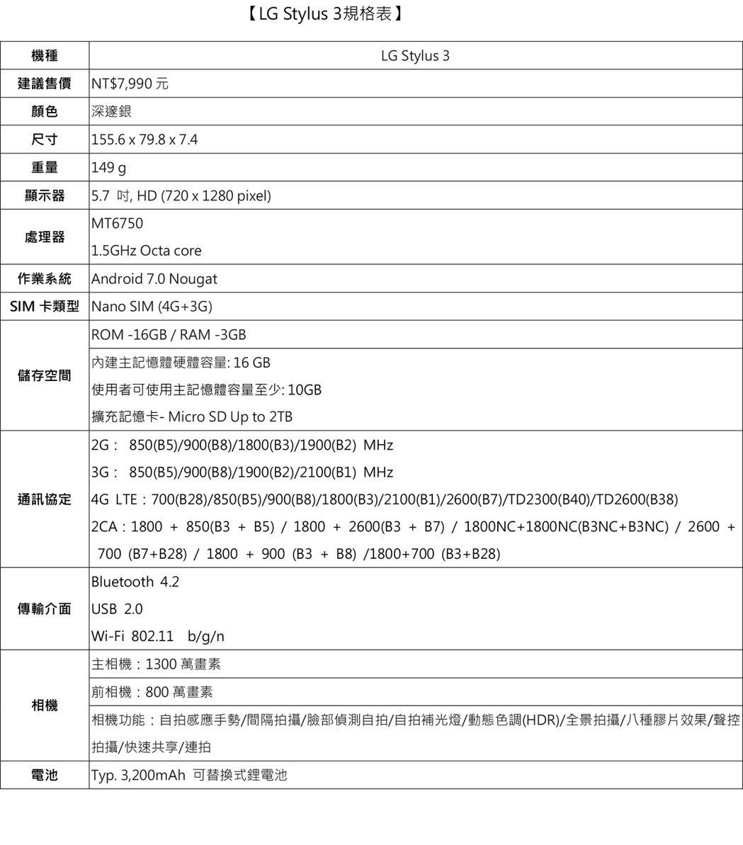 LG Stylus 3規格表。圖/台灣LG電子提供