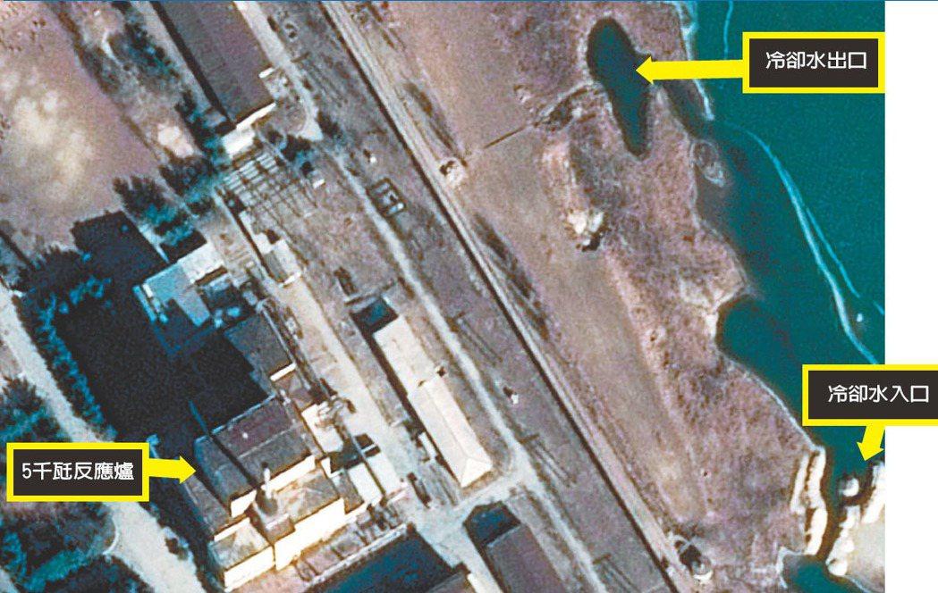北韓寧邊核子科學研究中心衛星圖。資料來源/路透、2017年1月16日商業衛星圖。